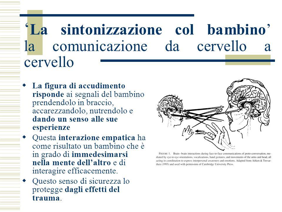 'La sintonizzazione col bambino' la comunicazione da cervello a cervello