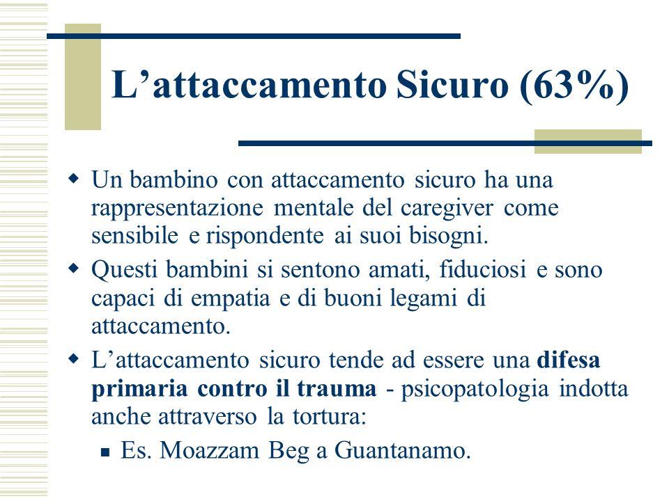 L'attaccamento Sicuro (63%)