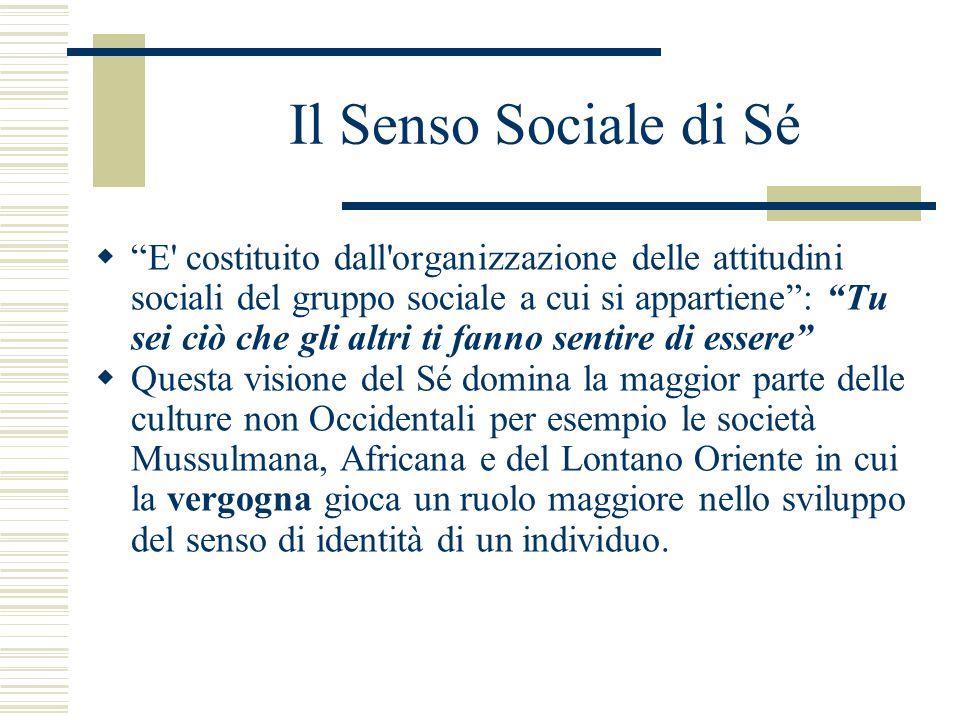 Il Senso Sociale di Sé