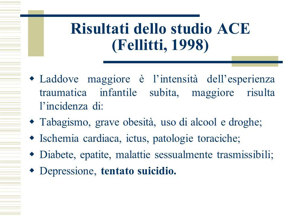 Risultati dello studio ACE (Fellitti, 1998)