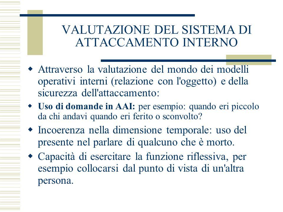 VALUTAZIONE DEL SISTEMA DI ATTACCAMENTO INTERNO