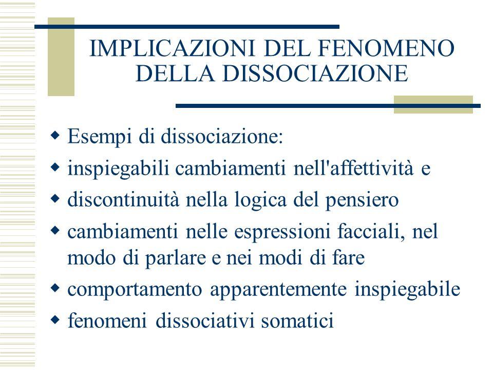 IMPLICAZIONI DEL FENOMENO DELLA DISSOCIAZIONE
