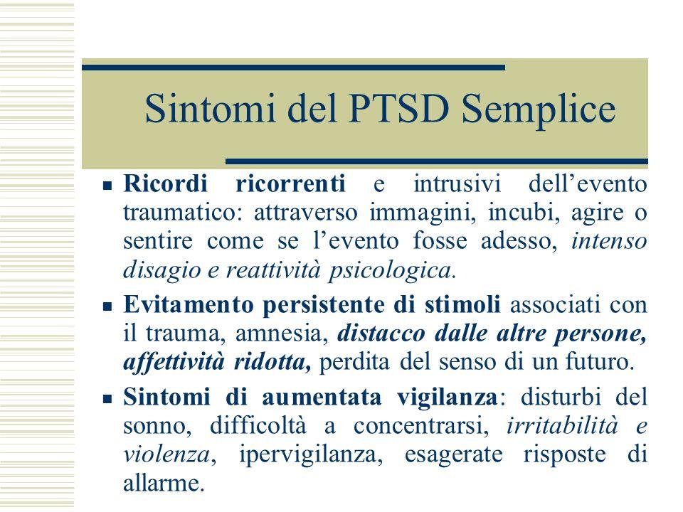 Sintomi del PTSD Semplice