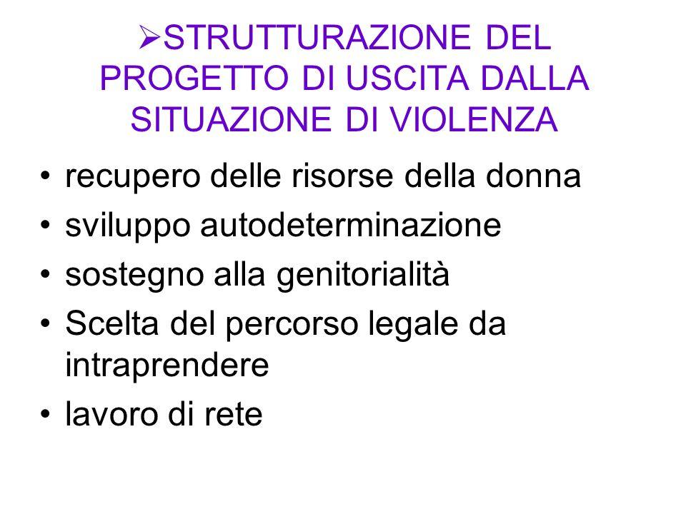 STRUTTURAZIONE DEL PROGETTO DI USCITA DALLA SITUAZIONE DI VIOLENZA