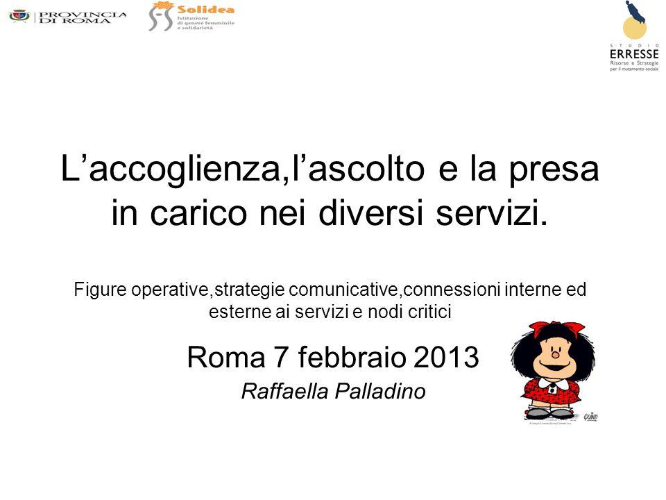 Roma 7 febbraio 2013 Raffaella Palladino