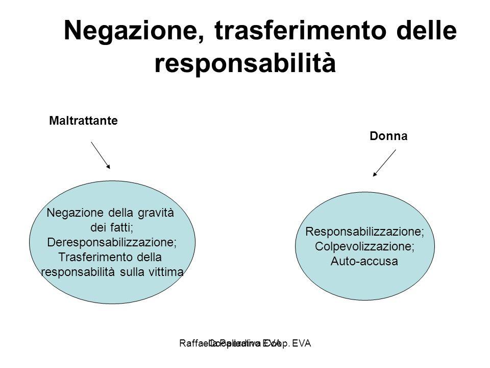 Negazione, trasferimento delle responsabilità
