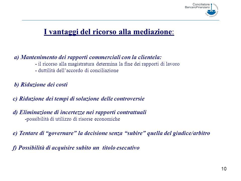 I vantaggi del ricorso alla mediazione: