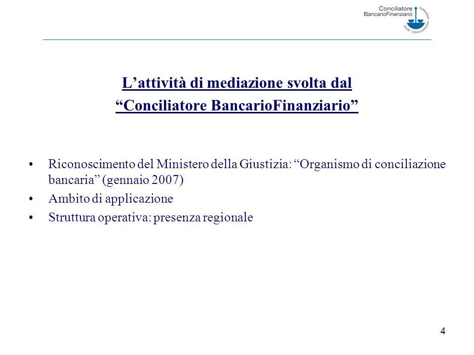 L'attività di mediazione svolta dal Conciliatore BancarioFinanziario