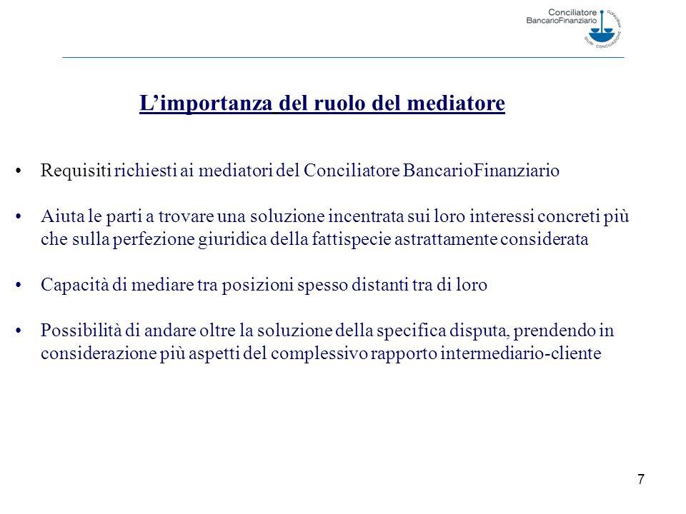 L'importanza del ruolo del mediatore