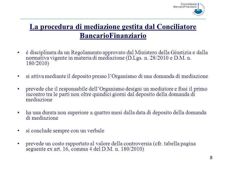 La procedura di mediazione gestita dal Conciliatore BancarioFinanziario