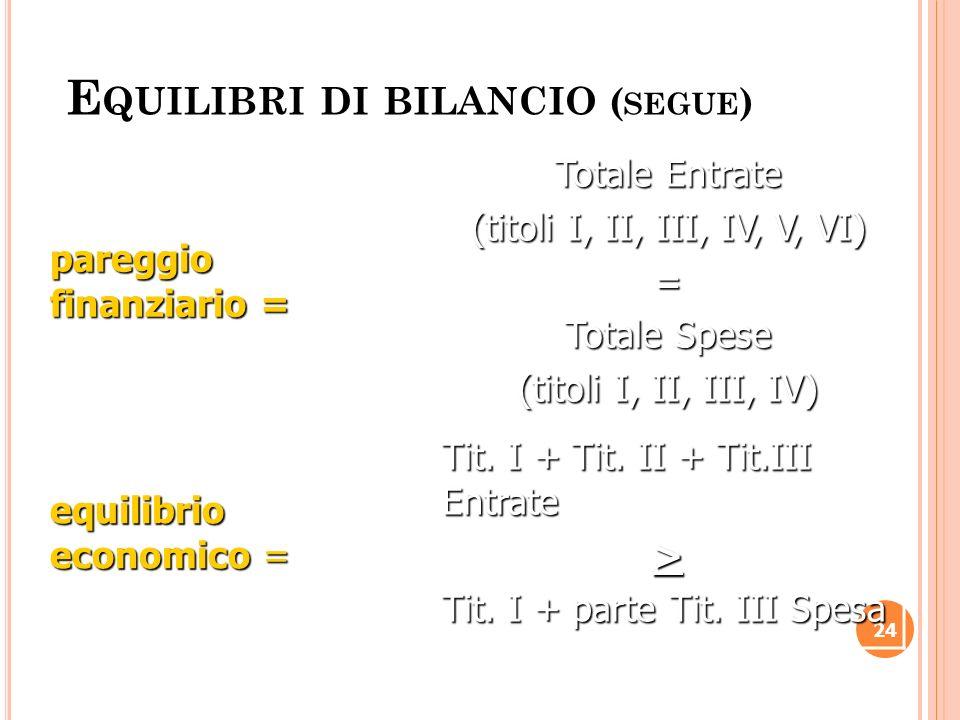 Equilibri di bilancio (segue)