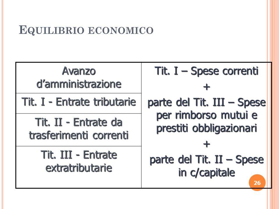 Equilibrio economico Avanzo d'amministrazione Tit. I – Spese correnti
