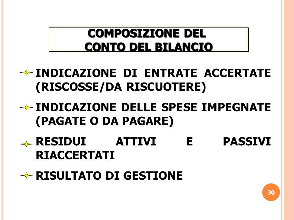 COMPOSIZIONE DEL CONTO DEL BILANCIO. INDICAZIONE DI ENTRATE ACCERTATE (RISCOSSE/DA RISCUOTERE)
