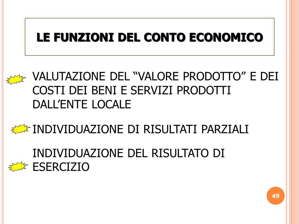 LE FUNZIONI DEL CONTO ECONOMICO