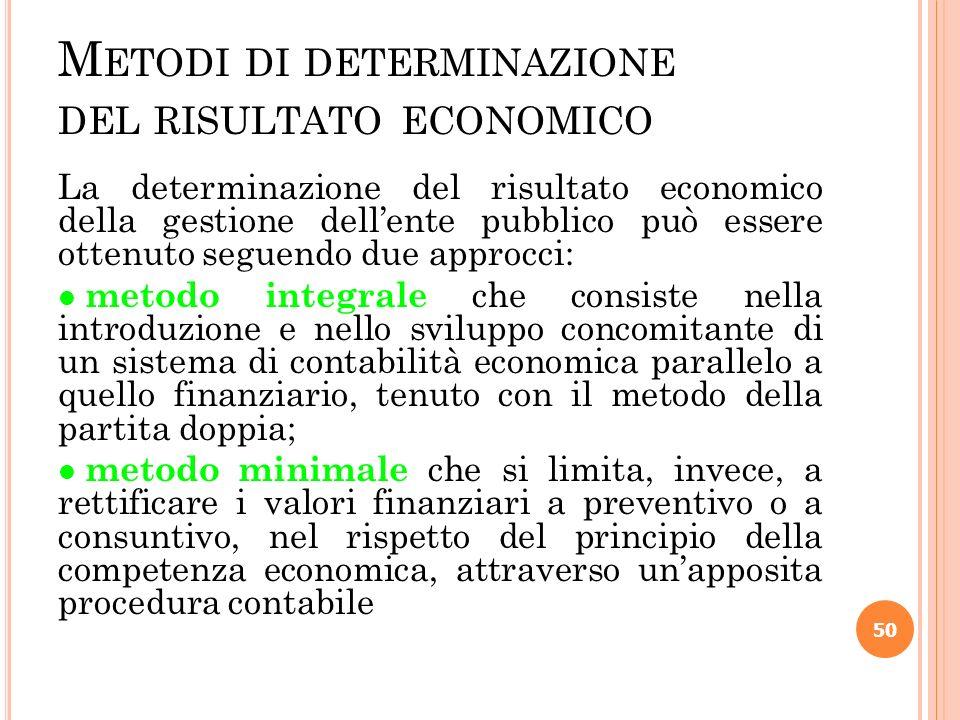 Metodi di determinazione del risultato economico