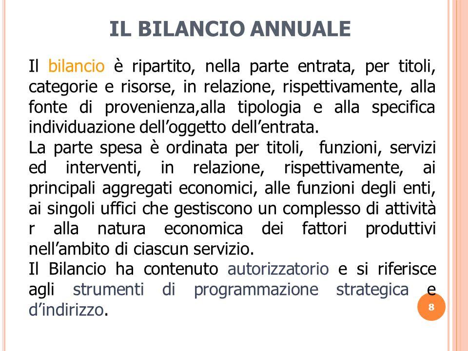 IL BILANCIO ANNUALE