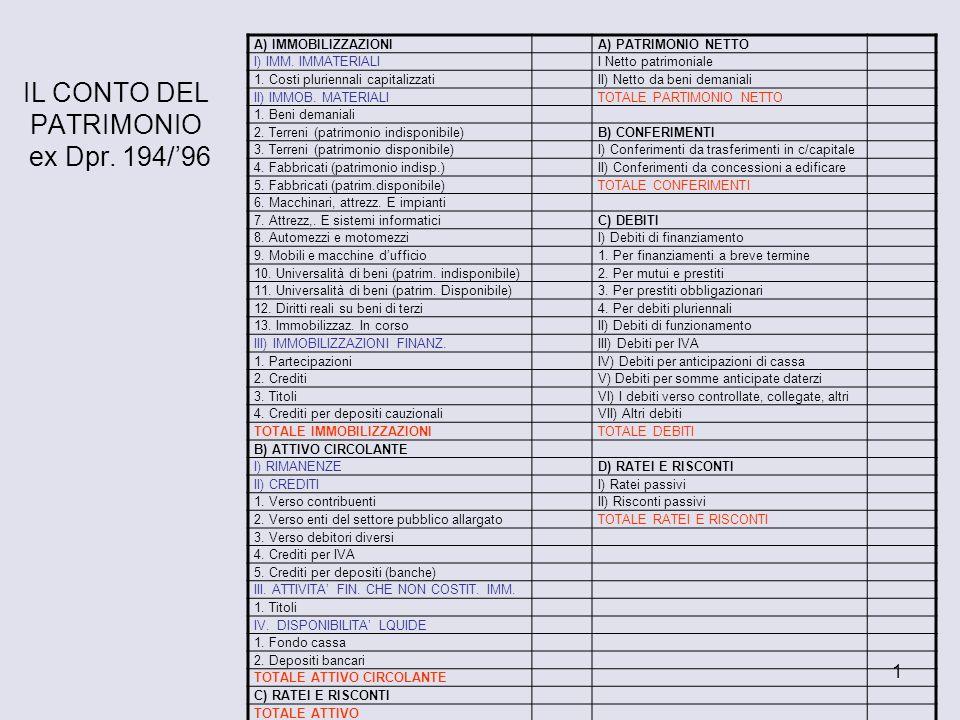 IL CONTO DEL PATRIMONIO ex Dpr. 194/'96