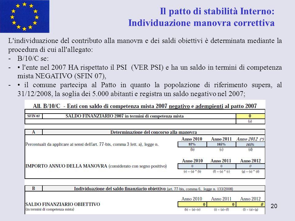 Il patto di stabilità Interno: Individuazione manovra correttiva