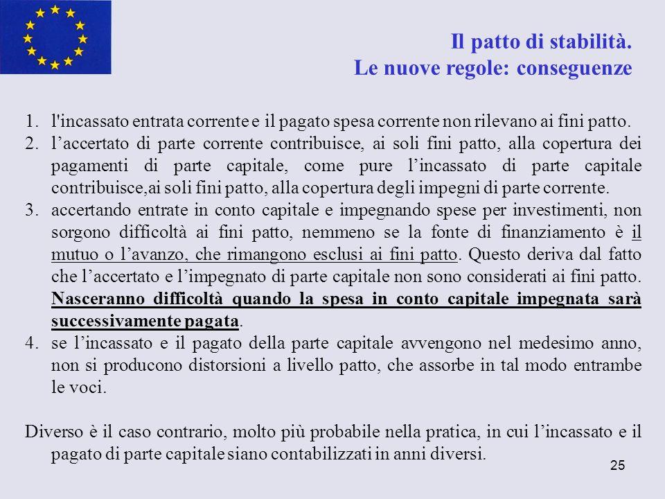 Il patto di stabilità. Le nuove regole: conseguenze