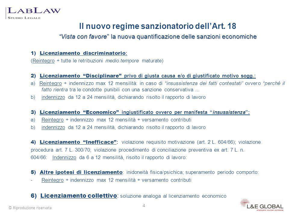 Il nuovo regime sanzionatorio dell'Art. 18