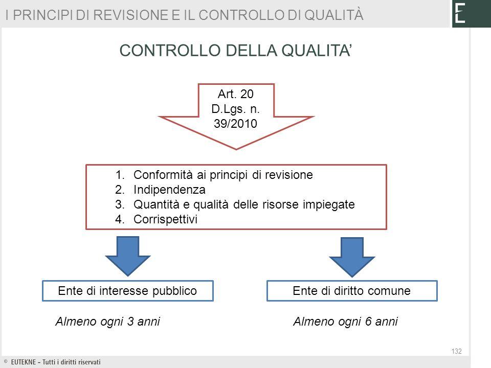 CONTROLLO DELLA QUALITA'