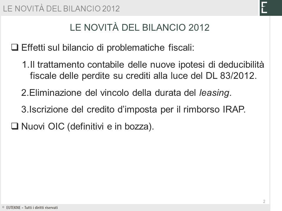 Effetti sul bilancio di problematiche fiscali: