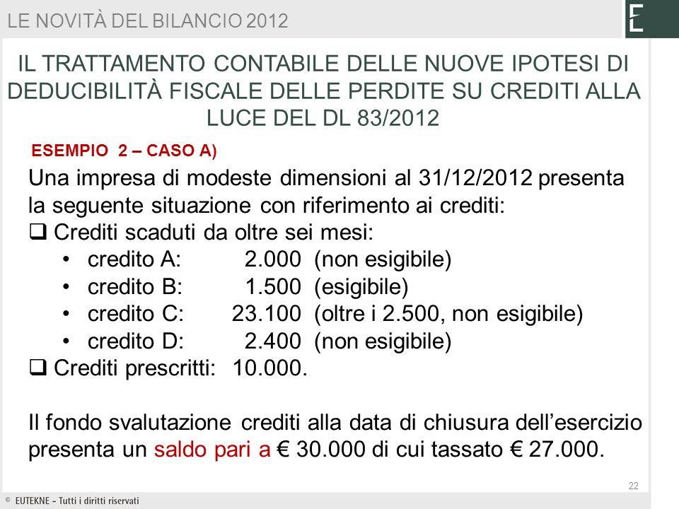 Crediti scaduti da oltre sei mesi: credito A: 2.000 (non esigibile)