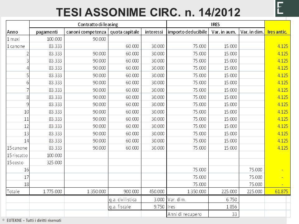 TESI ASSONIME CIRC. n. 14/2012