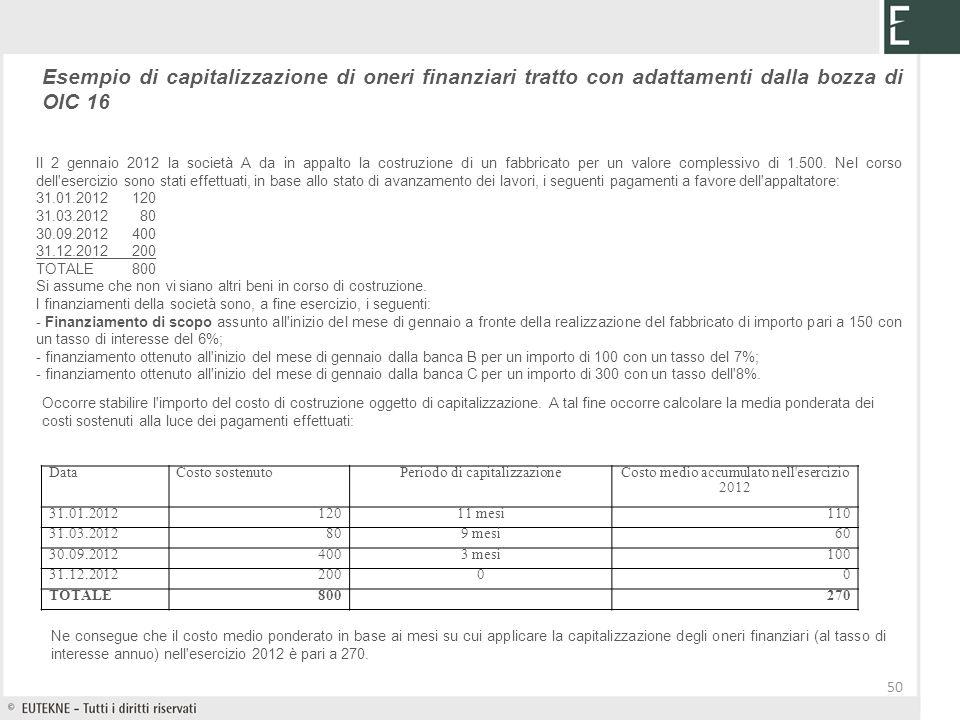 Esempio di capitalizzazione di oneri finanziari tratto con adattamenti dalla bozza di OIC 16