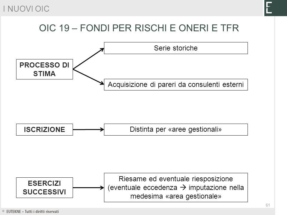 OIC 19 – FONDI PER RISCHI E ONERI E TFR