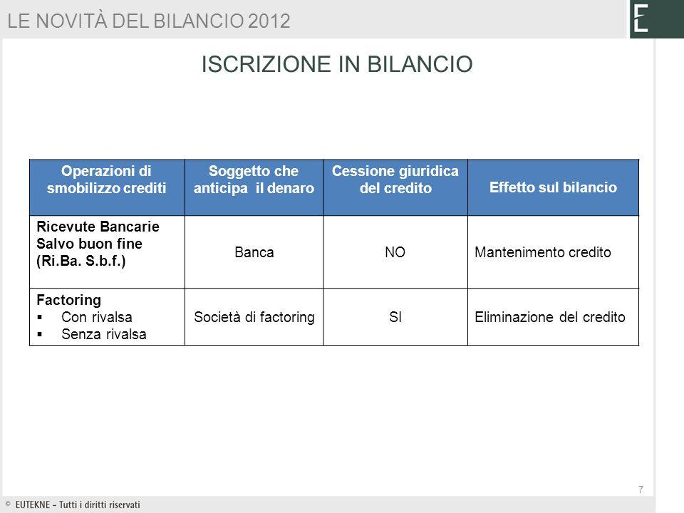 ISCRIZIONE IN BILANCIO