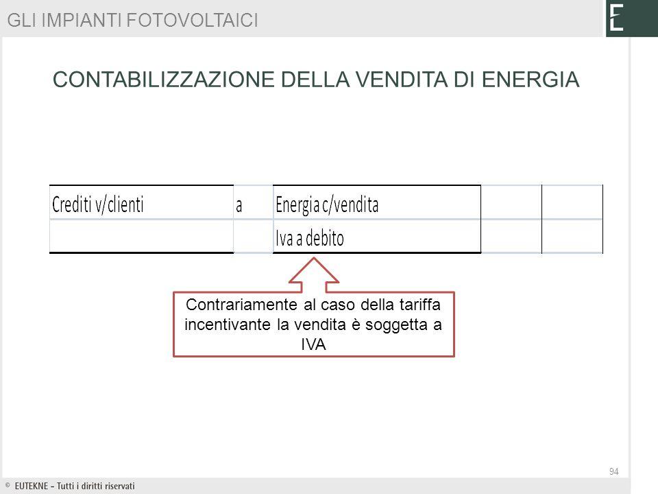 CONTABILIZZAZIONE DELLA VENDITA DI ENERGIA