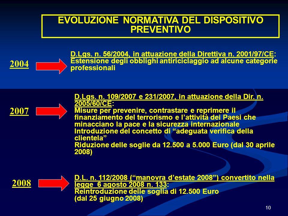EVOLUZIONE NORMATIVA DEL DISPOSITIVO PREVENTIVO
