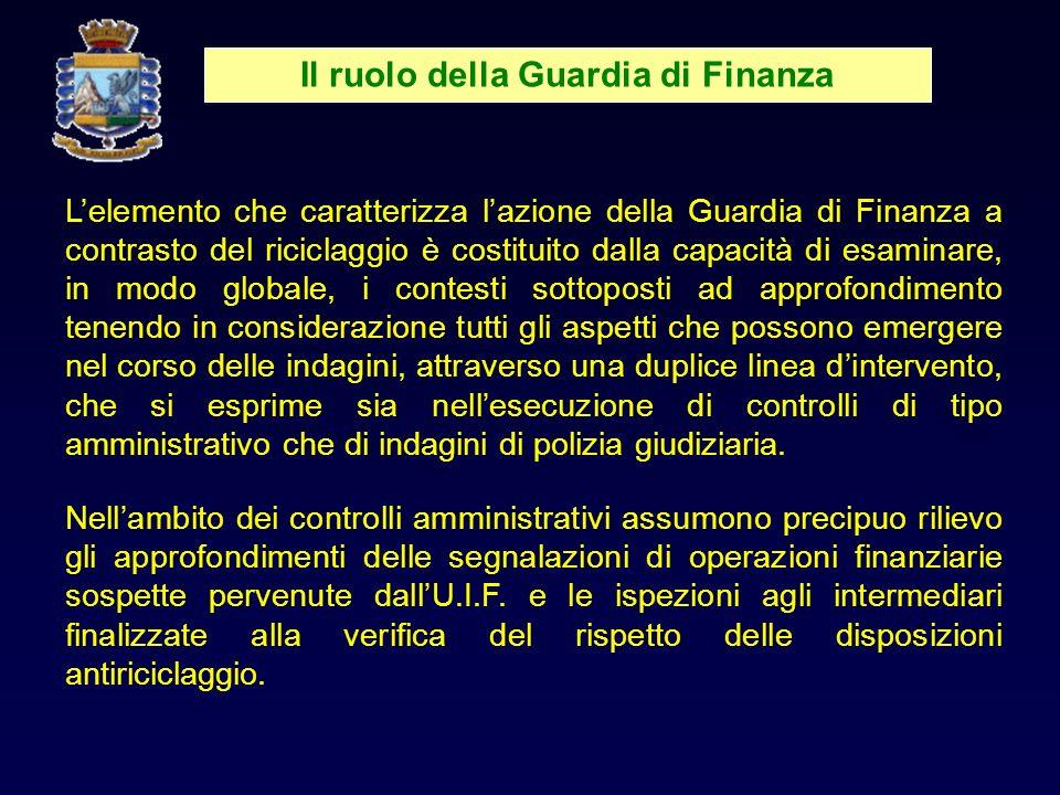 Il ruolo della Guardia di Finanza