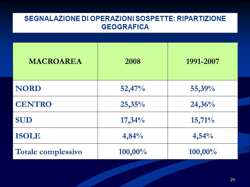 SEGNALAZIONE DI OPERAZIONI SOSPETTE: RIPARTIZIONE GEOGRAFICA