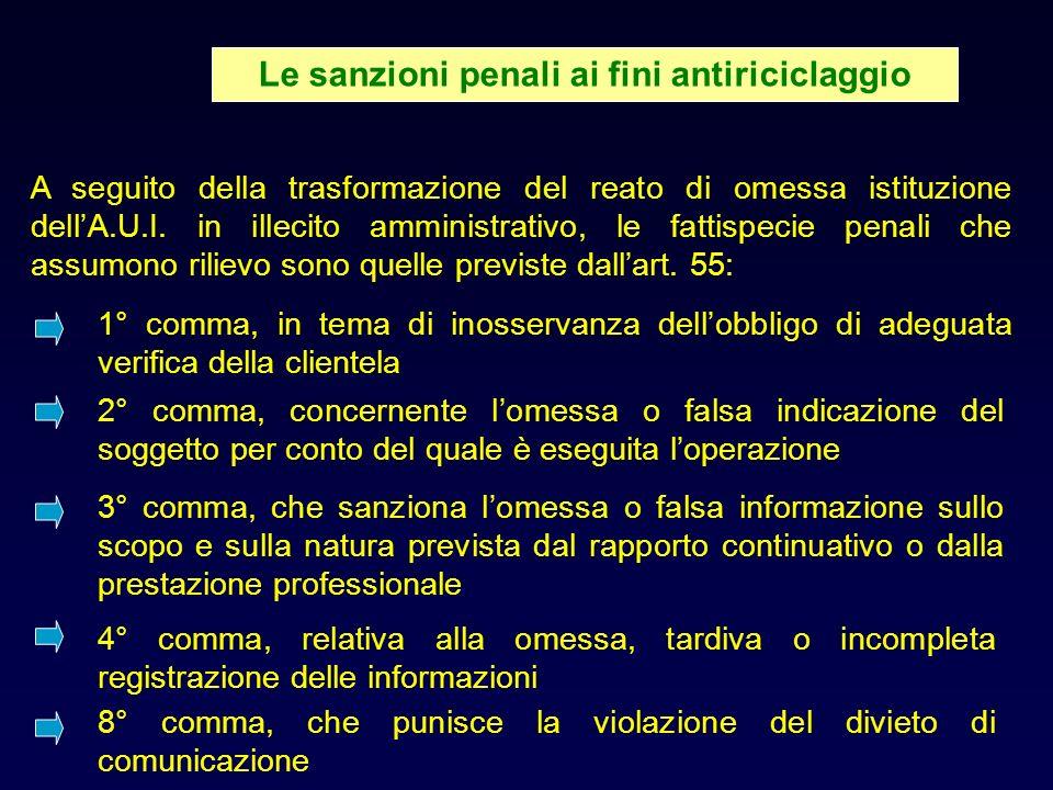 Le sanzioni penali ai fini antiriciclaggio
