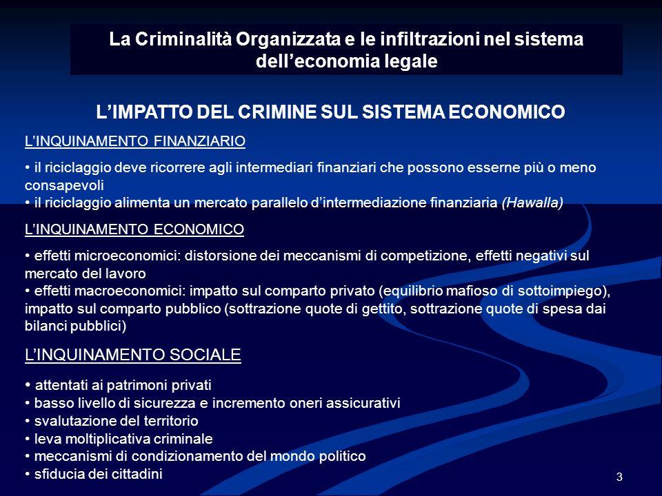 L'IMPATTO DEL CRIMINE SUL SISTEMA ECONOMICO