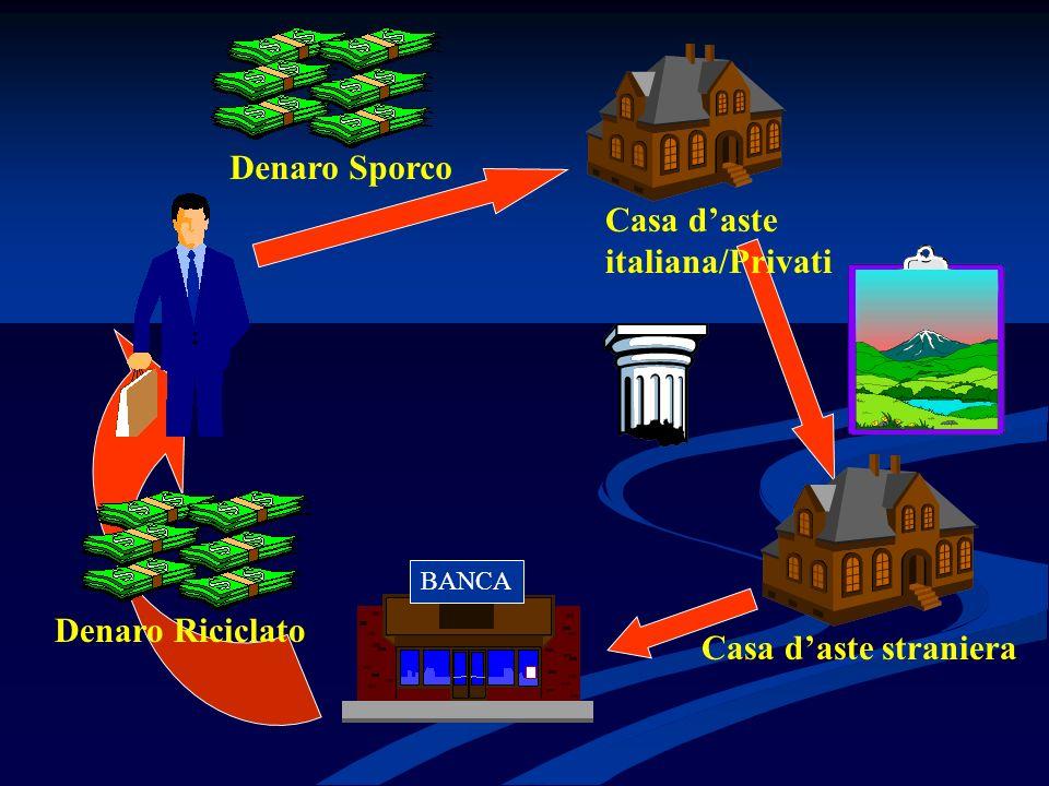 Casa d'aste italiana/Privati
