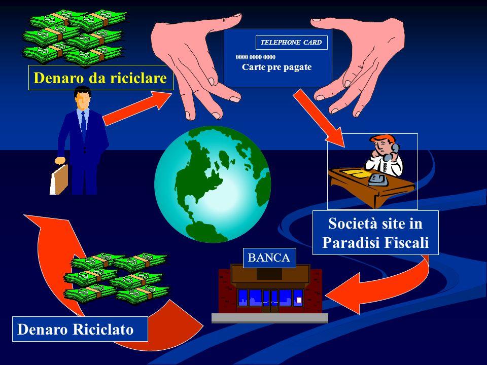 Società site in Paradisi Fiscali