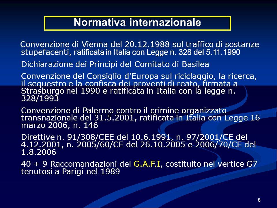 Normativa internazionale