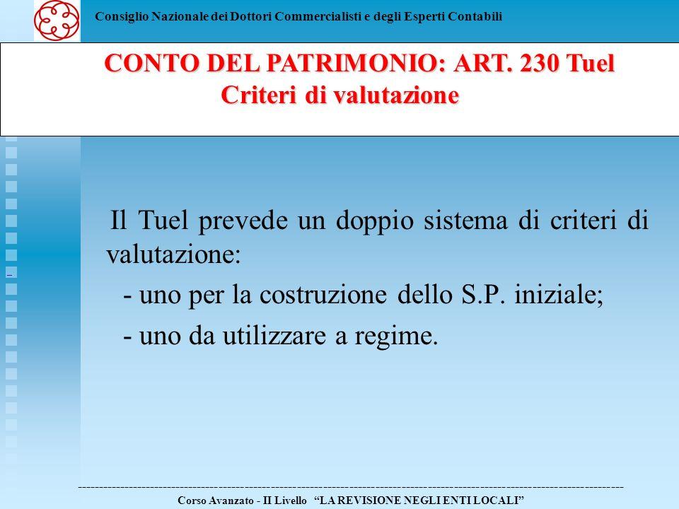 CONTO DEL PATRIMONIO: ART. 230 Tuel Criteri di valutazione
