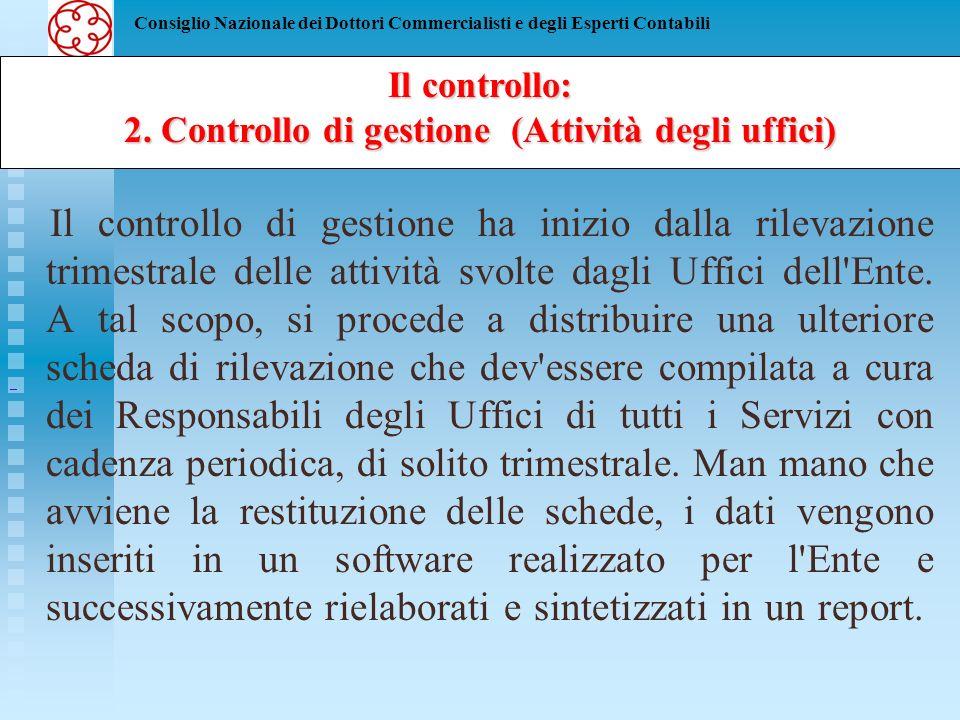 2. Controllo di gestione (Attività degli uffici)