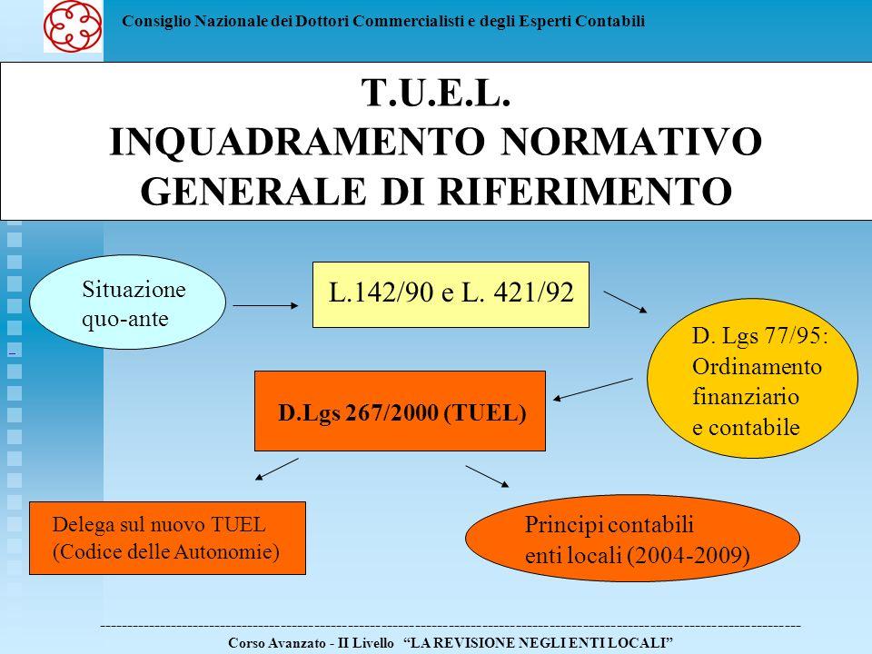 T.U.E.L. INQUADRAMENTO NORMATIVO GENERALE DI RIFERIMENTO