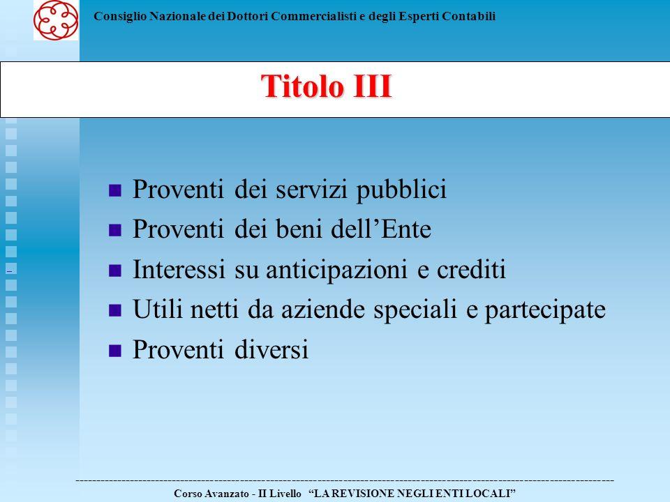 Titolo III Proventi dei servizi pubblici Proventi dei beni dell'Ente