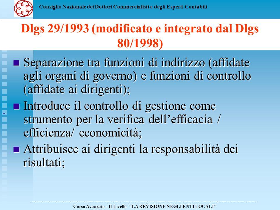 Dlgs 29/1993 (modificato e integrato dal Dlgs 80/1998)