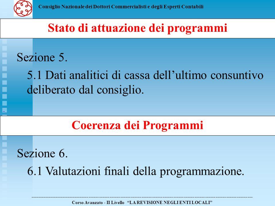 Coerenza dei Programmi
