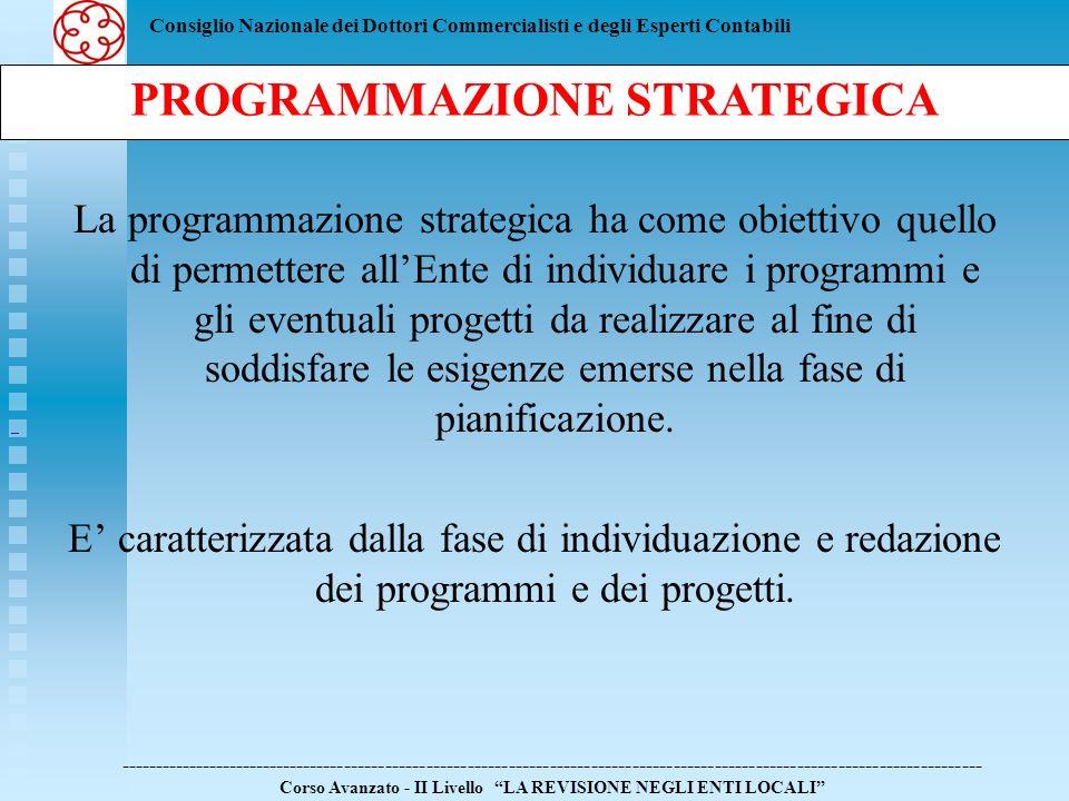 PROGRAMMAZIONE STRATEGICA