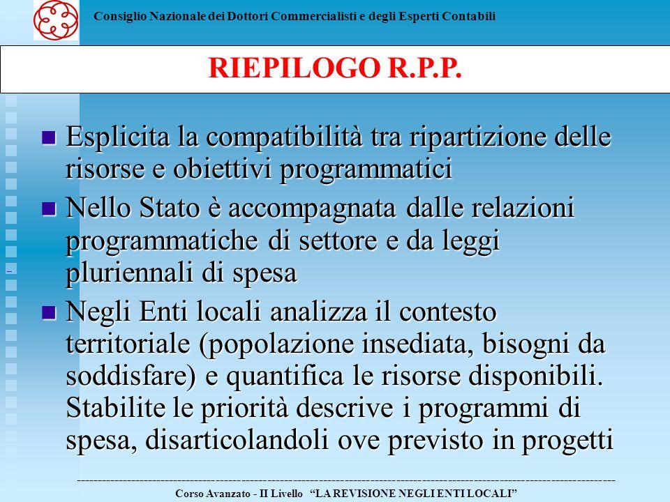 RIEPILOGO R.P.P. Esplicita la compatibilità tra ripartizione delle risorse e obiettivi programmatici.