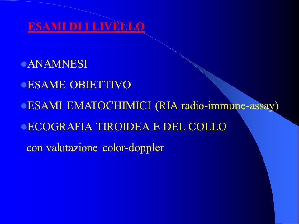 ESAMI DI I LIVELLO ANAMNESI. ESAME OBIETTIVO. ESAMI EMATOCHIMICI (RIA radio-immune-assay) ECOGRAFIA TIROIDEA E DEL COLLO.