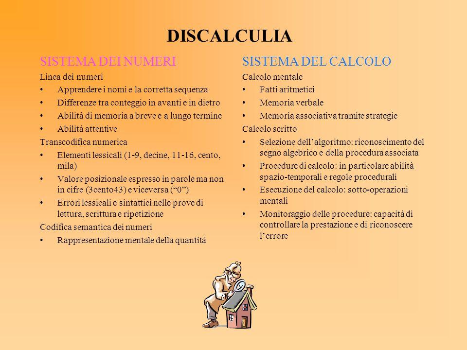 DISCALCULIA SISTEMA DEI NUMERI SISTEMA DEL CALCOLO Linea dei numeri